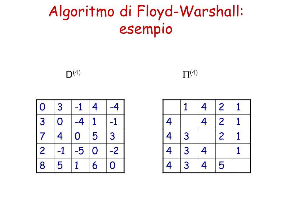 Algoritmo di Floyd-Warshall: esempio 034-4 30 1 74053 2 -50-2 85160 1421 4421 4321 4341 4345 D (4) (4)
