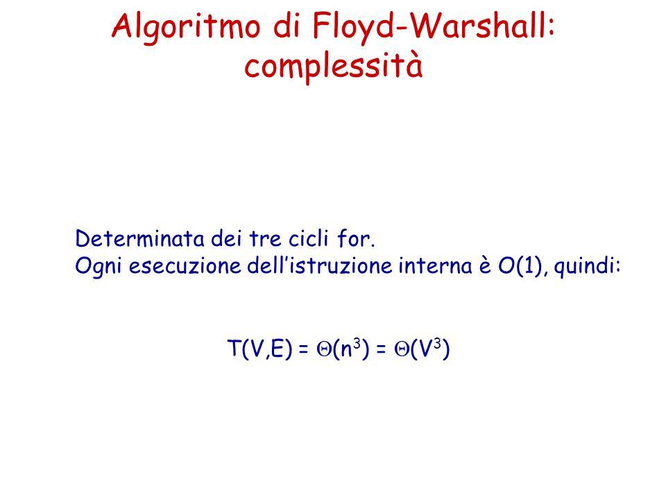 Algoritmo di Floyd-Warshall: complessità T(V,E) = (n 3 ) = (V 3 ) Determinata dei tre cicli for. Ogni esecuzione dellistruzione interna è O(1), quindi