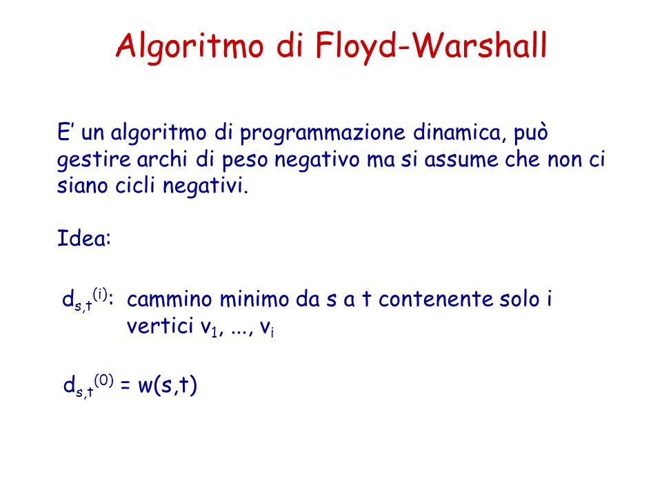 Algoritmo di Floyd-Warshall: idea d s,t (0) = w(s,t) d s,t (k) = w(s,t)if k = 0 min{d s,t (k-1), d s,k (k-1) + d k,t (k-1) }if k > 0 d s,t (i) :cammino minimo da s a t contenente solo i vertici v 1,..., v i
