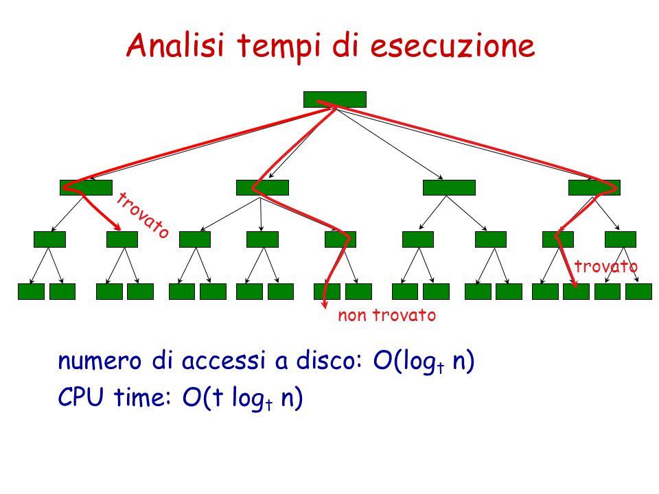 Analisi tempi di esecuzione numero di accessi a disco: O(log t n) CPU time: O(t log t n) trovato non trovato