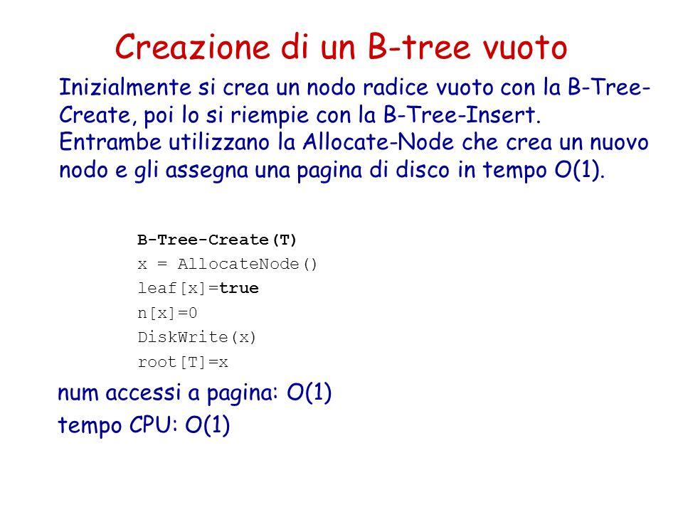 Creazione di un B-tree vuoto B-Tree-Create(T) x = AllocateNode() leaf[x]=true n[x]=0 DiskWrite(x) root[T]=x num accessi a pagina: O(1) tempo CPU: O(1)