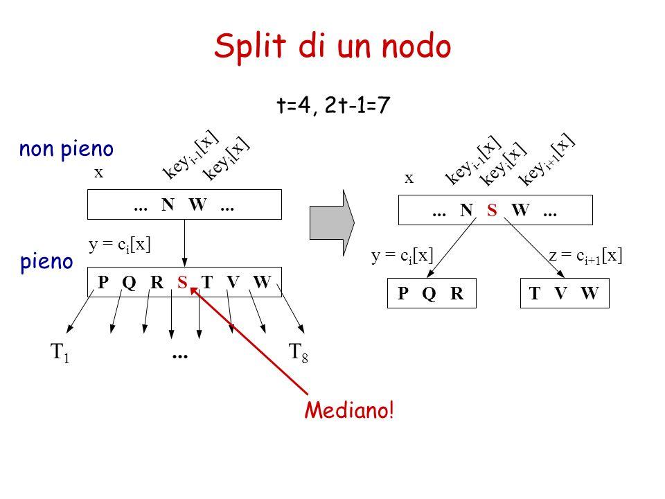Split di un nodo P Q R S T V W T1T1 T8T8...... N W... y = c i [x] key i-1 [x] key i [x] x... N S W... key i-1 [x] key i [x] x key i+1 [x] P Q RT V W y