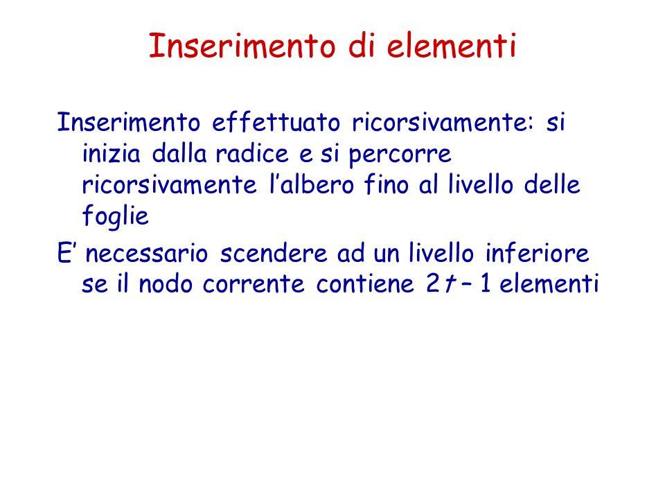 Inserimento di elementi Inserimento effettuato ricorsivamente: si inizia dalla radice e si percorre ricorsivamente lalbero fino al livello delle fogli