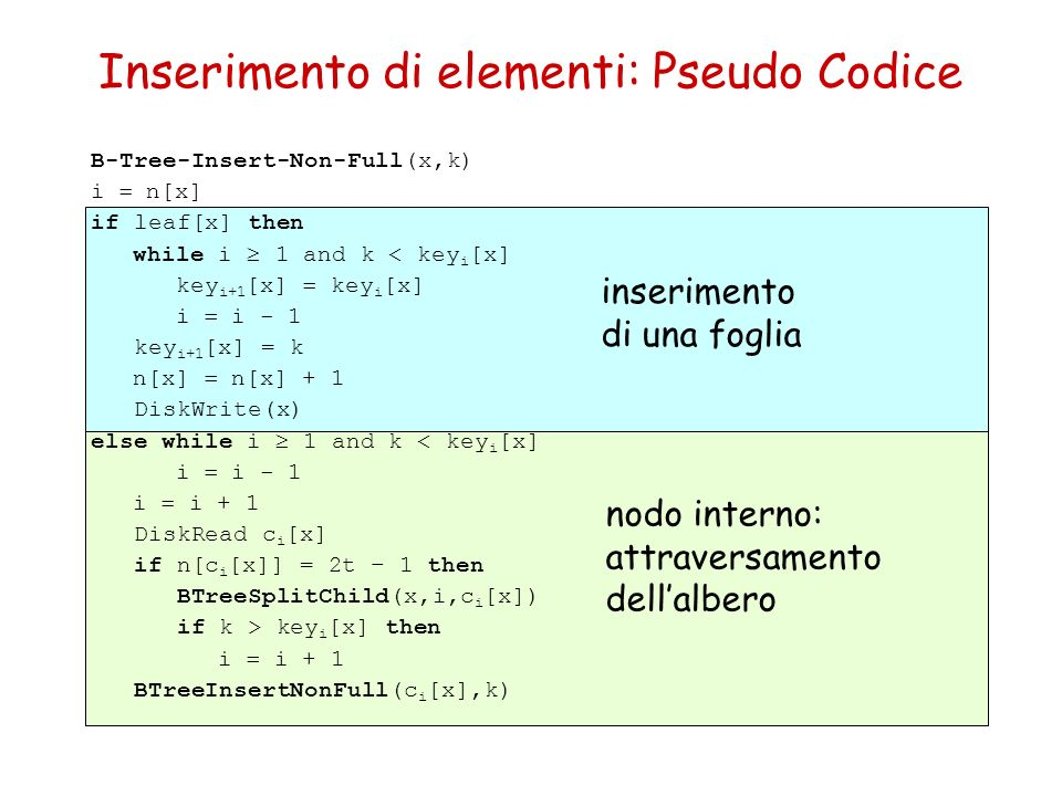 Inserimento di elementi: Pseudo Codice B-Tree-Insert-Non-Full(x,k) i n[x] if leaf[x] then while i 1 and k < key i [x] key i+1 [x] key i [x] i i - 1 ke