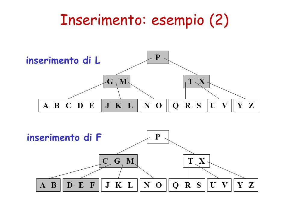 Inserimento: esempio (2) G M A B C D EJ K LQ R SN OY ZU V T X P C G M A BJ K LQ R SN OY ZU V T X P D E F inserimento di L inserimento di F