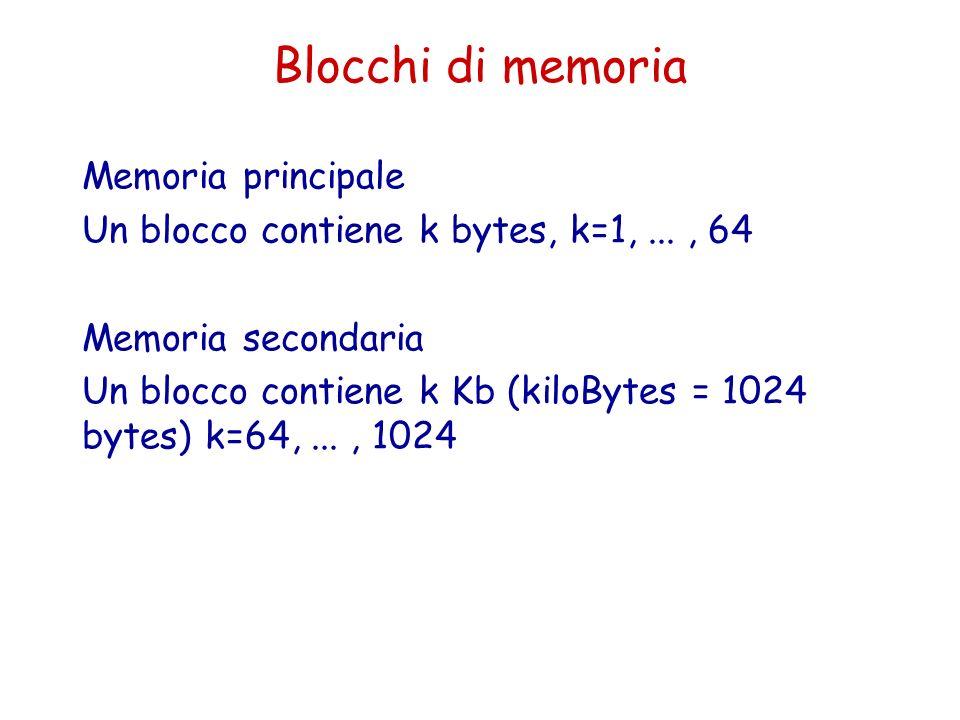 Blocchi di memoria Memoria principale Un blocco contiene k bytes, k=1,..., 64 Memoria secondaria Un blocco contiene k Kb (kiloBytes = 1024 bytes) k=64