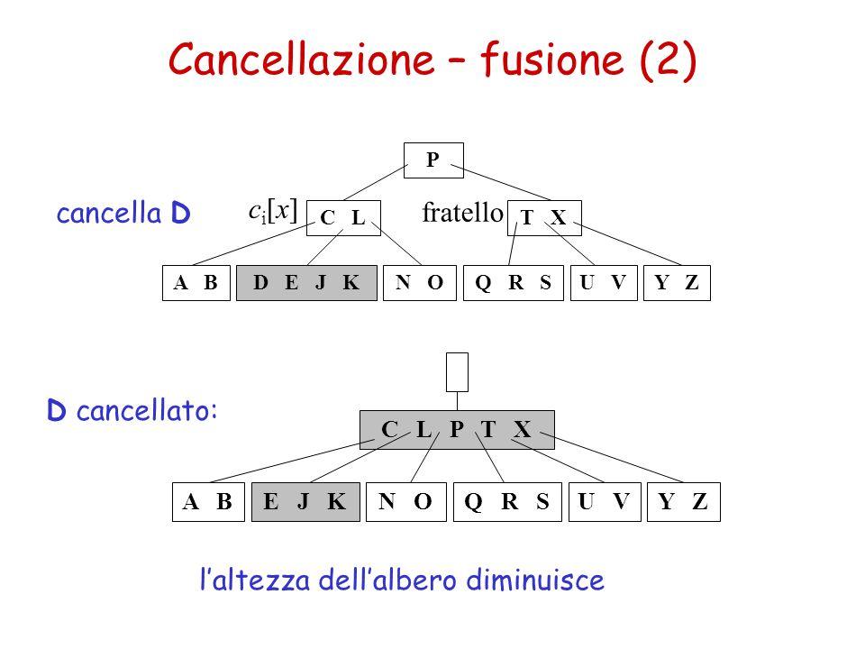 Cancellazione – fusione (2) laltezza dellalbero diminuisce D cancellato: C L P T X A BE J KQ R SN OY ZU V C L A BD E J KQ R SN OY ZU V T X P cancella