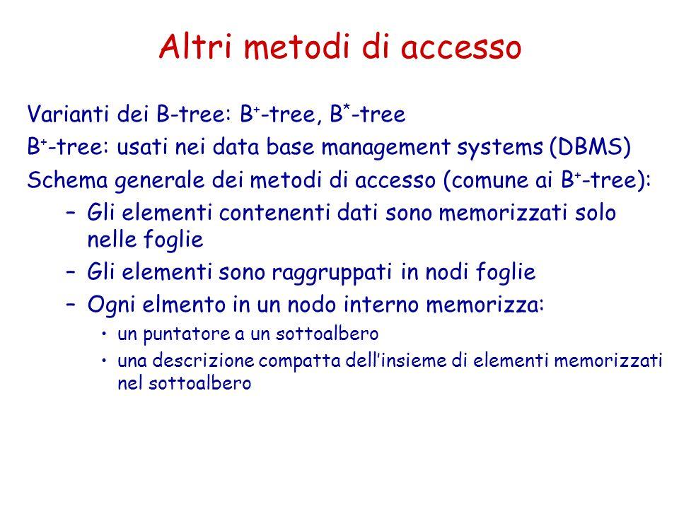 Altri metodi di accesso Varianti dei B-tree: B + -tree, B * -tree B + -tree: usati nei data base management systems (DBMS) Schema generale dei metodi