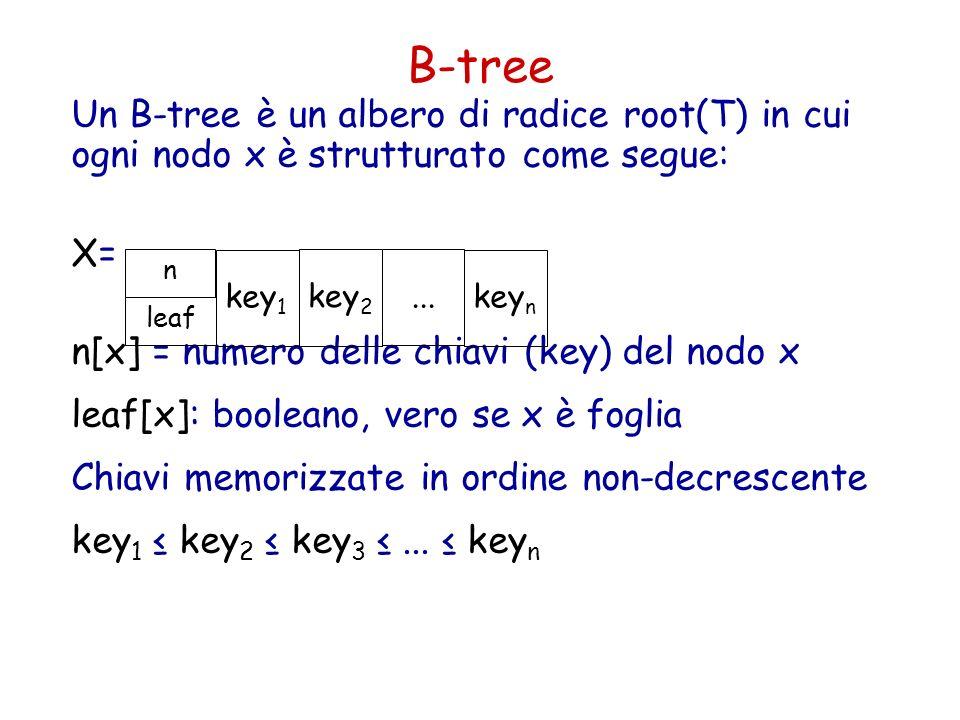 B-tree Un B-tree è un albero di radice root(T) in cui ogni nodo x è strutturato come segue: X= n[x] = numero delle chiavi (key) del nodo x leaf[x]: bo