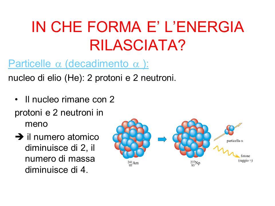 IN CHE FORMA E LENERGIA RILASCIATA? Il nucleo rimane con 2 protoni e 2 neutroni in meno il numero atomico diminuisce di 2, il numero di massa diminuis