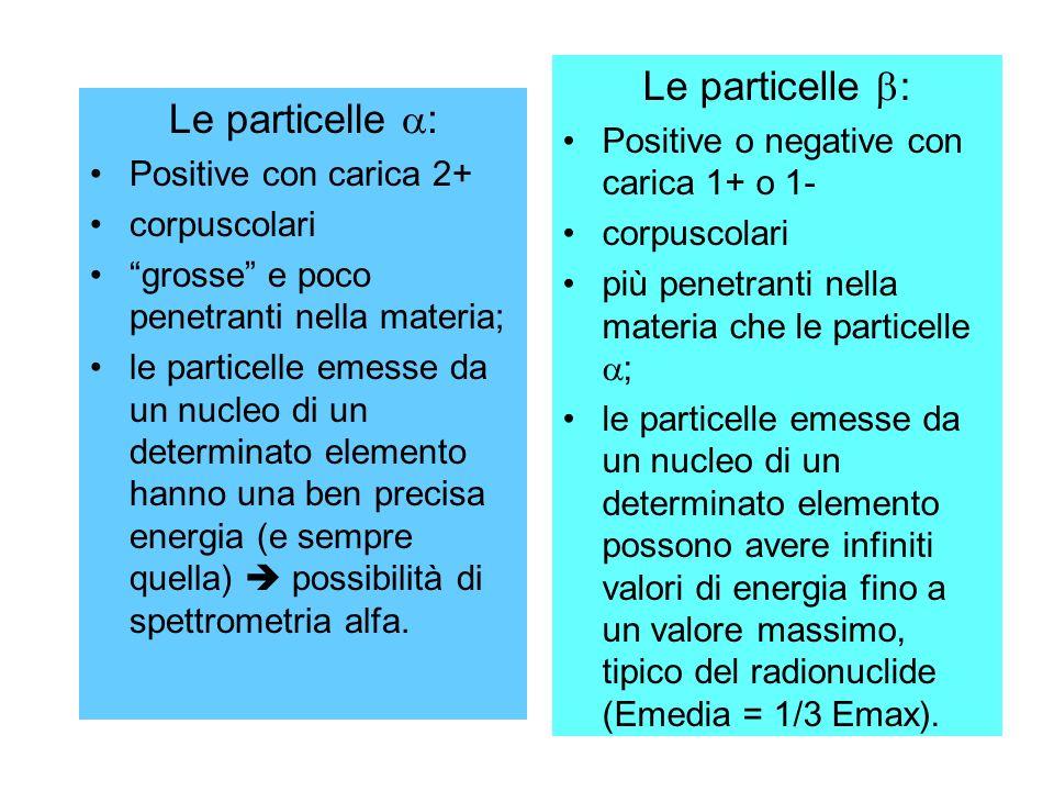 Le particelle : Positive con carica 2+ corpuscolari grosse e poco penetranti nella materia; le particelle emesse da un nucleo di un determinato elemen