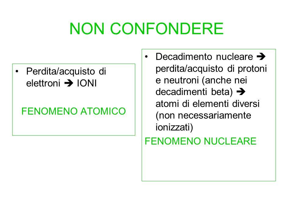 NON CONFONDERE Perdita/acquisto di elettroni IONI FENOMENO ATOMICO Decadimento nucleare perdita/acquisto di protoni e neutroni (anche nei decadimenti