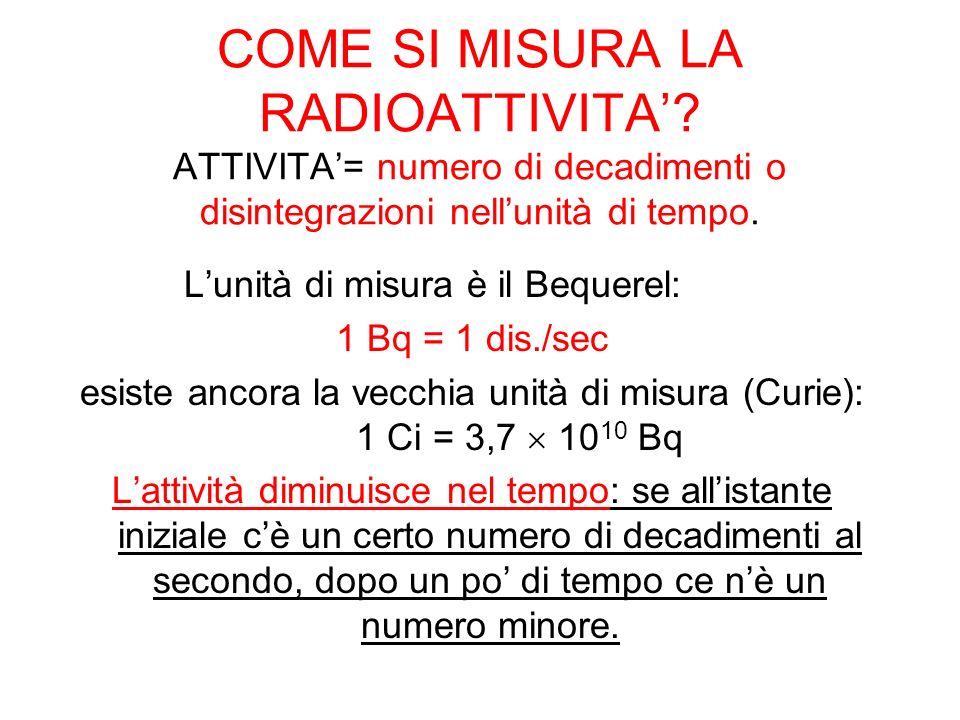 COME SI MISURA LA RADIOATTIVITA? ATTIVITA= numero di decadimenti o disintegrazioni nellunità di tempo. Lunità di misura è il Bequerel: 1 Bq = 1 dis./s