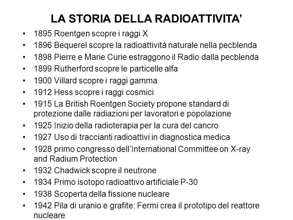 LA STORIA DELLA RADIOATTIVITA 1895 Roentgen scopre i raggi X 1896 Bequerel scopre la radioattività naturale nella pecblenda 1898 Pierre e Marie Curie