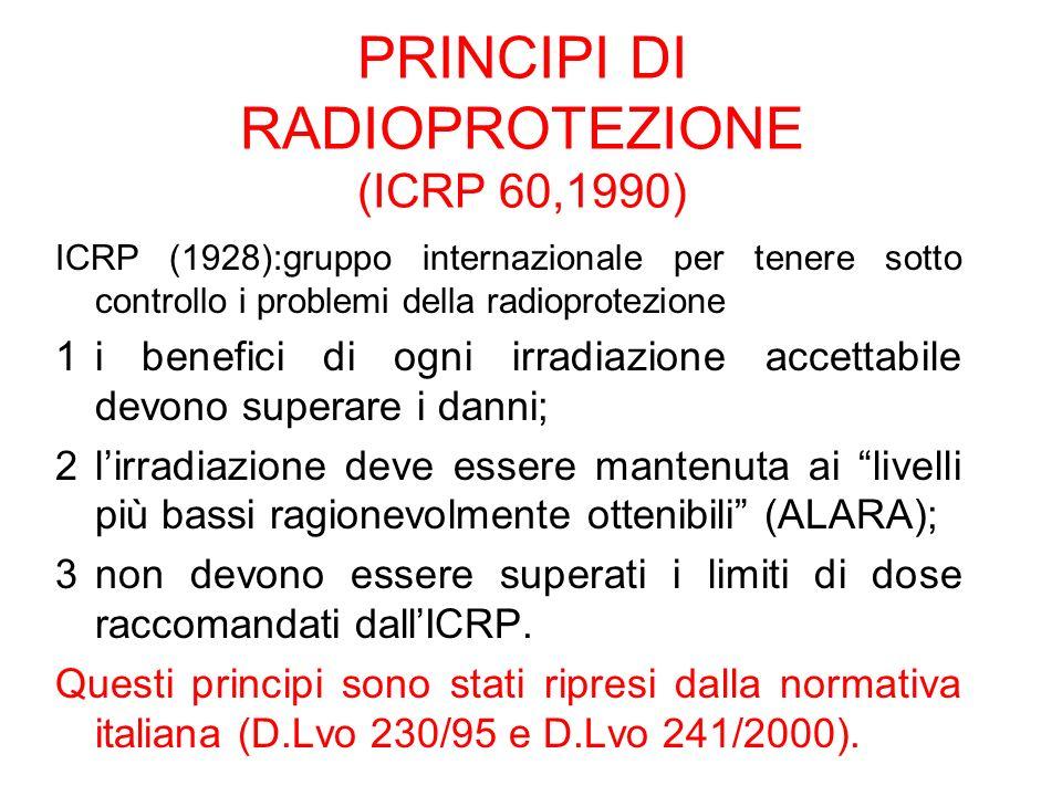 PRINCIPI DI RADIOPROTEZIONE (ICRP 60,1990) ICRP (1928):gruppo internazionale per tenere sotto controllo i problemi della radioprotezione 1i benefici d