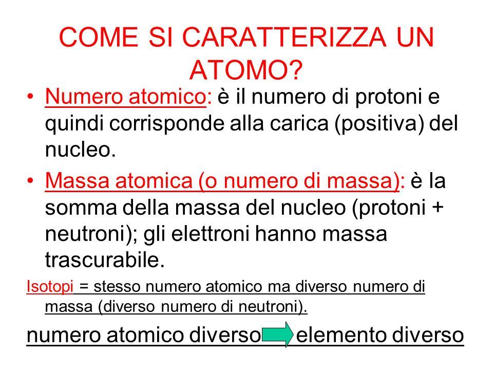 COME SI CARATTERIZZA UN ATOMO? Numero atomico: è il numero di protoni e quindi corrisponde alla carica (positiva) del nucleo. Massa atomica (o numero