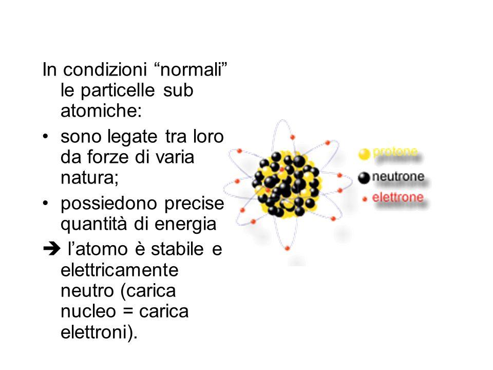 In condizioni normali le particelle sub atomiche: sono legate tra loro da forze di varia natura; possiedono precise quantità di energia latomo è stabi