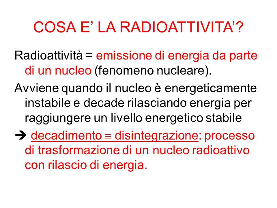 COSA E LA RADIOATTIVITA? Radioattività = emissione di energia da parte di un nucleo (fenomeno nucleare). Avviene quando il nucleo è energeticamente in
