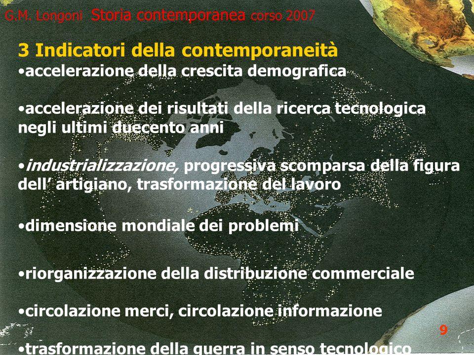 10 G.M. Longoni Storia contemporanea corso 2007 3 Indicatori della contemporaneità accelerazione della crescita demografica accelerazione dei risultat