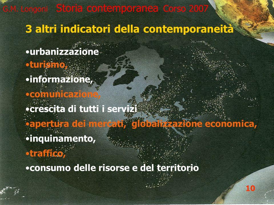 11 G.M. Longoni Storia contemporanea Corso 2007 3 altri indicatori della contemporaneità urbanizzazione turismo, informazione, comunicazione, crescita