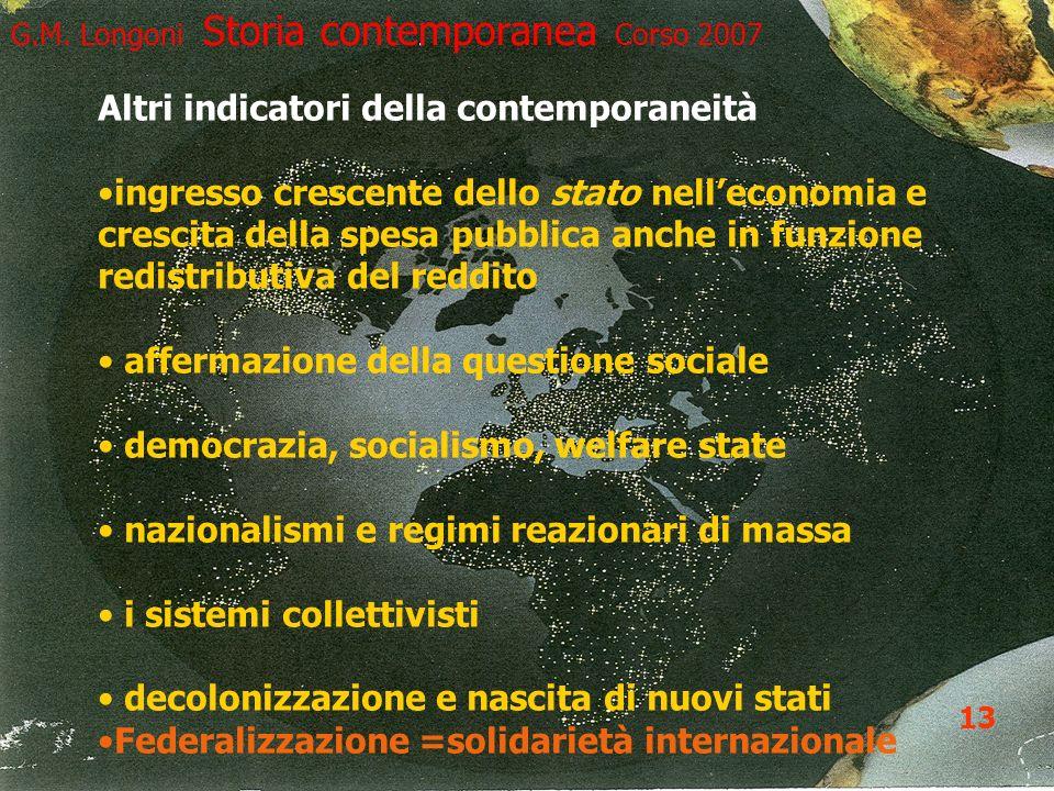14 G.M. Longoni Storia contemporanea Corso 2007 Altri indicatori della contemporaneità ingresso crescente dello stato nelleconomia e crescita della sp