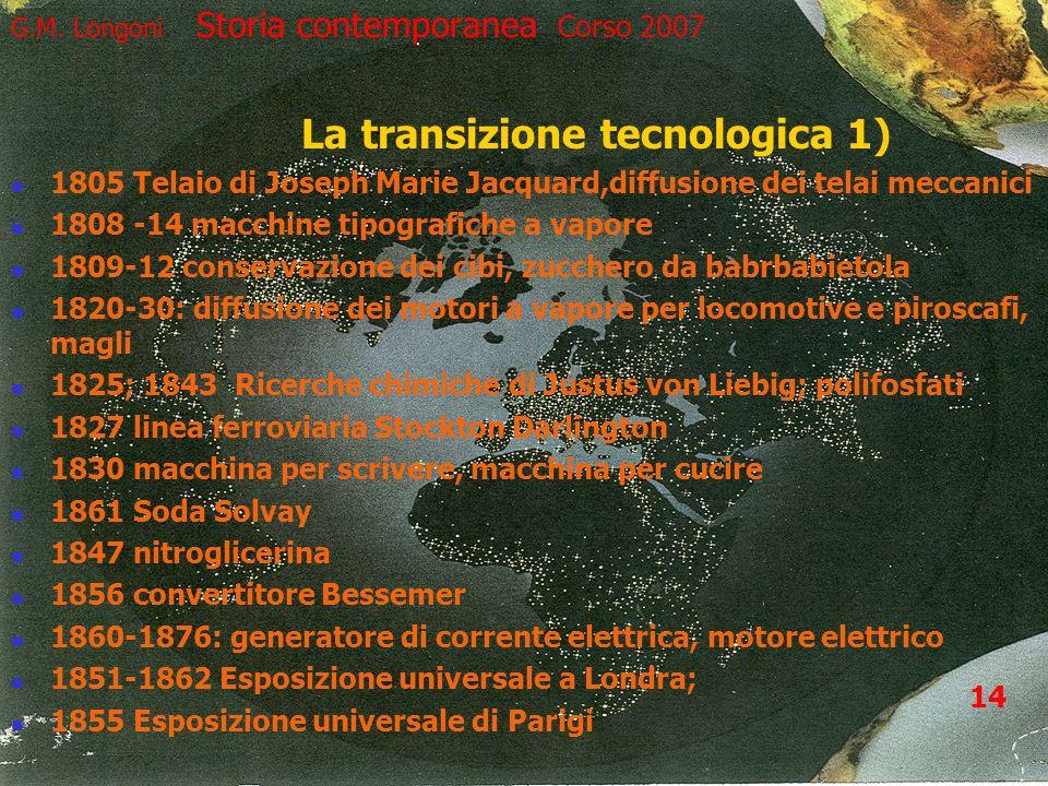 15 G.M. Longoni Storia contemporanea Corso 2007 La transizione tecnologica 1) 1805 Telaio di Joseph Marie Jacquard,diffusione dei telai meccanici 1808