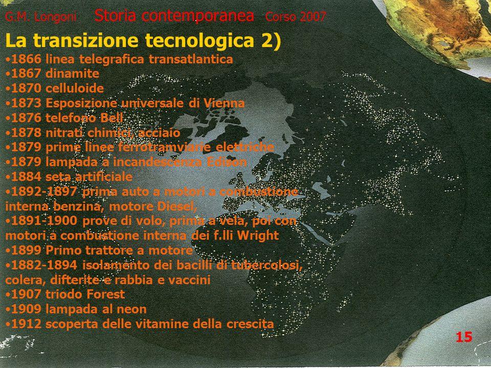 16 G.M. Longoni Storia contemporanea Corso 2007 La transizione tecnologica 2) 1866 linea telegrafica transatlantica 1867 dinamite 1870 celluloide 1873