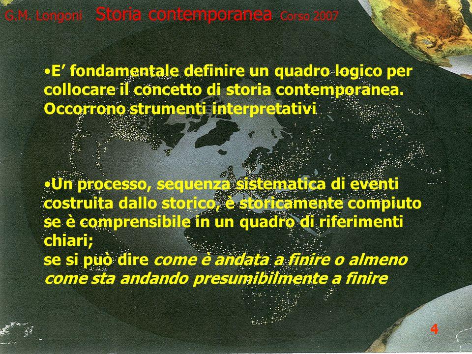 4 G.M. Longoni Storia contemporanea Corso 2007 E fondamentale definire un quadro logico per collocare il concetto di storia contemporanea. Occorrono s
