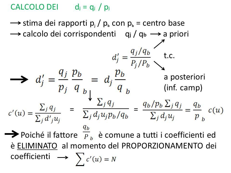 CALCOLO DEI d j = q j / p j stima dei rapporti p j / p b con p b = centro base calcolo dei corrispondenti q j / q b a priori t.c. a posteriori (inf. c