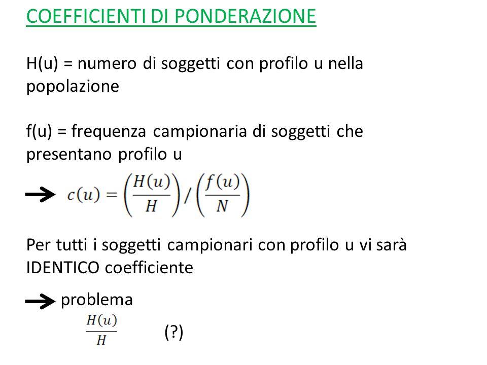 COEFFICIENTI DI PONDERAZIONE H(u) = numero di soggetti con profilo u nella popolazione f(u) = frequenza campionaria di soggetti che presentano profilo