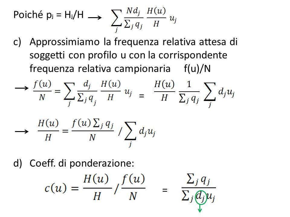 Poiché p j = H j /H c)Approssimiamo la frequenza relativa attesa di soggetti con profilo u con la corrispondente frequenza relativa campionaria f(u)/N = d)Coeff.