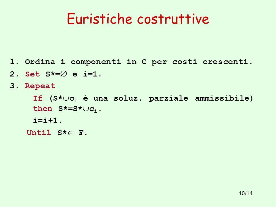 10/14 Euristiche costruttive 1.Ordina i componenti in C per costi crescenti.