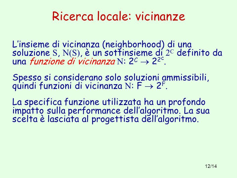12/14 Ricerca locale: vicinanze Linsieme di vicinanza (neighborhood) di una soluzione S, N(S), è un sottinsieme di 2 C definito da una funzione di vicinanza N : 2 C 2 2 c.