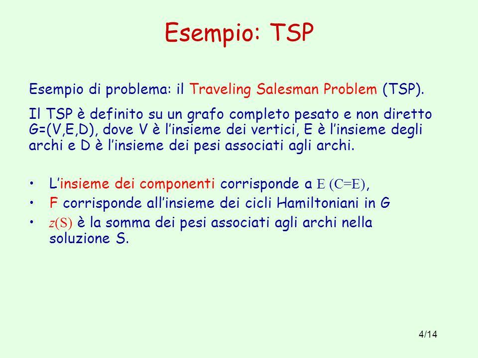 4/14 Esempio: TSP Esempio di problema: il Traveling Salesman Problem (TSP).