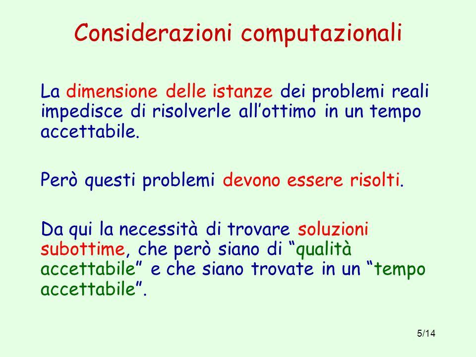 5/14 Considerazioni computazionali La dimensione delle istanze dei problemi reali impedisce di risolverle allottimo in un tempo accettabile.