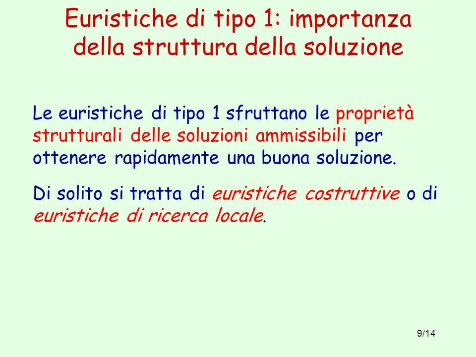 9/14 Euristiche di tipo 1: importanza della struttura della soluzione Le euristiche di tipo 1 sfruttano le proprietà strutturali delle soluzioni ammissibili per ottenere rapidamente una buona soluzione.
