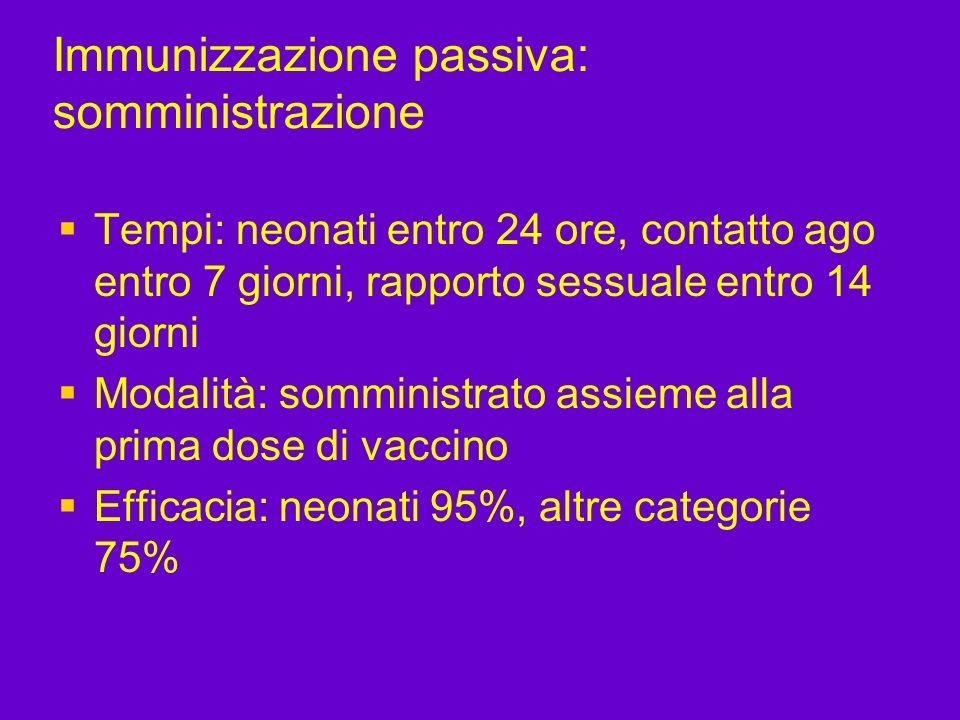 Immunizzazione passiva: somministrazione Tempi: neonati entro 24 ore, contatto ago entro 7 giorni, rapporto sessuale entro 14 giorni Modalità: sommini