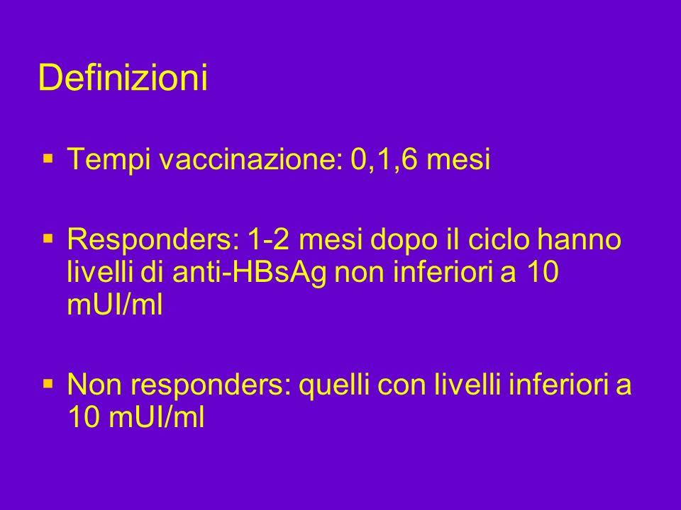 Definizioni Tempi vaccinazione: 0,1,6 mesi Responders: 1-2 mesi dopo il ciclo hanno livelli di anti-HBsAg non inferiori a 10 mUI/ml Non responders: qu