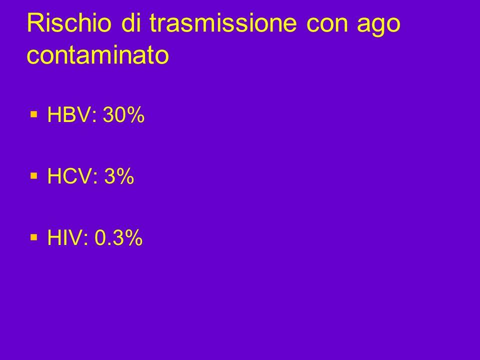 Rischio di trasmissione con ago contaminato HBV: 30% HCV: 3% HIV: 0.3%