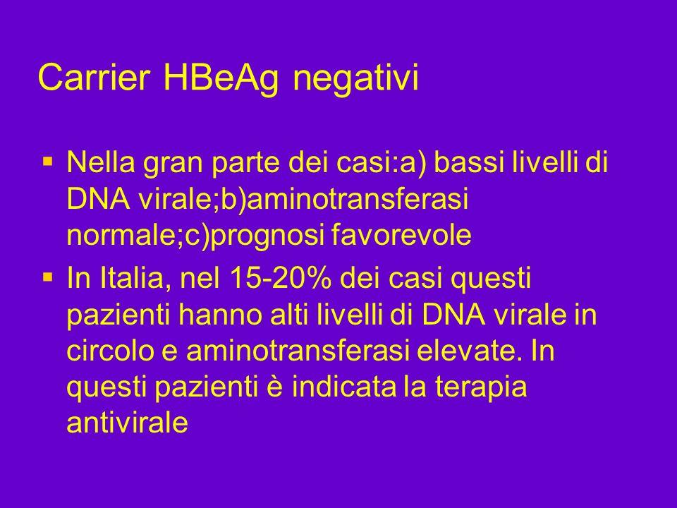 Carrier HBeAg negativi Nella gran parte dei casi:a) bassi livelli di DNA virale;b)aminotransferasi normale;c)prognosi favorevole In Italia, nel 15-20%