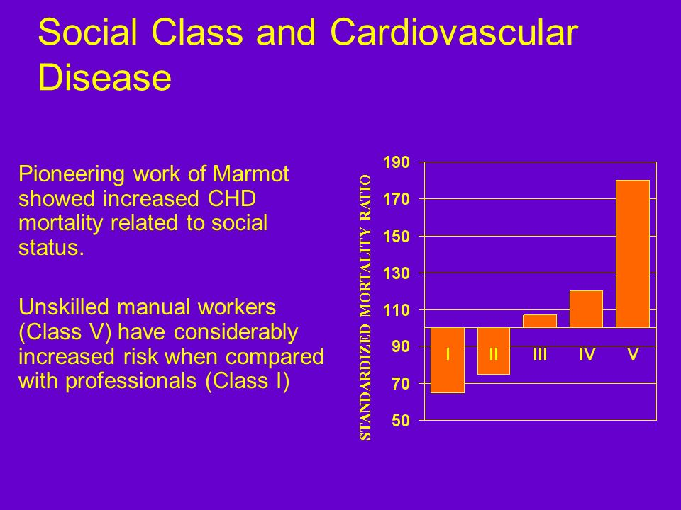 Social Class and Cardiovascular Disease Pioneering work of Marmot showed increased CHD mortality related to social status. Unskilled manual workers (C