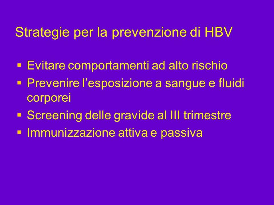 Strategie per la prevenzione di HBV Evitare comportamenti ad alto rischio Prevenire lesposizione a sangue e fluidi corporei Screening delle gravide al