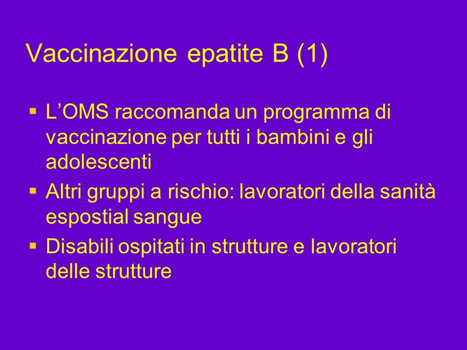 Vaccinazione epatite B (2) Emodializzati Soggeti che ricevono trasfusioni fattori della coagulazione concentrati Conviventi e partner sessuali di soggetti HBV positivi Adottati provenienti da paesi con endemia da HBV