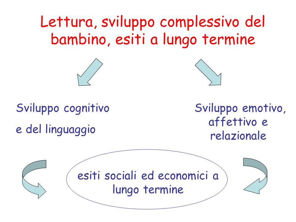 Lettura, sviluppo complessivo del bambino, esiti a lungo termine Sviluppo cognitivo e del linguaggio Sviluppo emotivo, affettivo e relazionale esiti sociali ed economici a lungo termine
