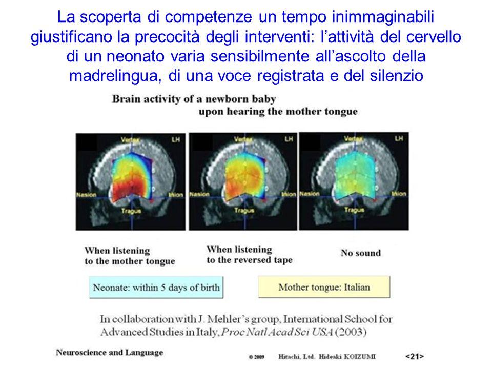 La scoperta di competenze un tempo inimmaginabili giustificano la precocità degli interventi: lattività del cervello di un neonato varia sensibilmente allascolto della madrelingua, di una voce registrata e del silenzio