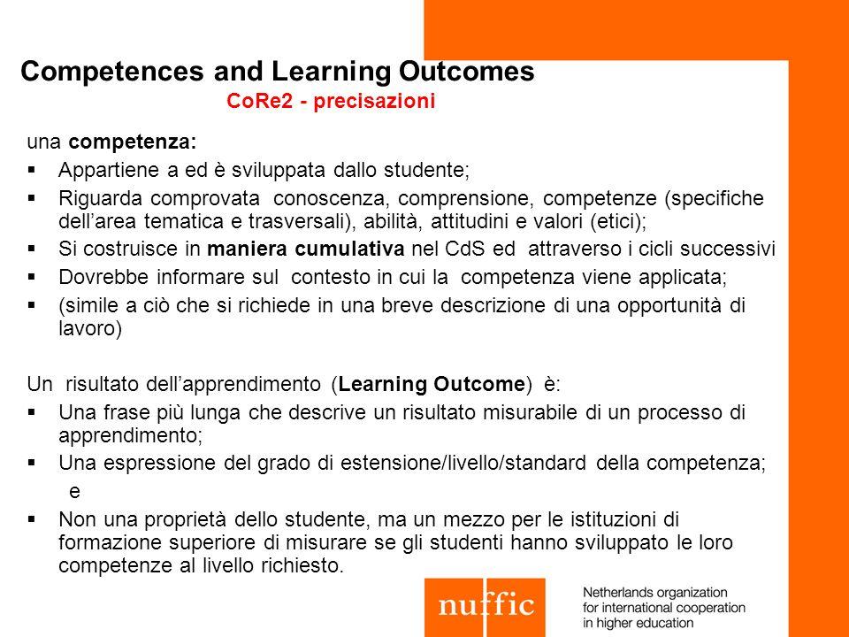 Competences and Learning Outcomes CoRe2 - precisazioni una competenza: Appartiene a ed è sviluppata dallo studente; Riguarda comprovata conoscenza, co