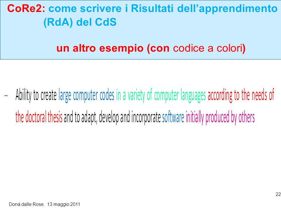 CoRe2: come scrivere i Risultati dellapprendimento (RdA) del CdS un altro esempio (con codice a colori) Donà dalle Rose, 13 maggio 2011 22