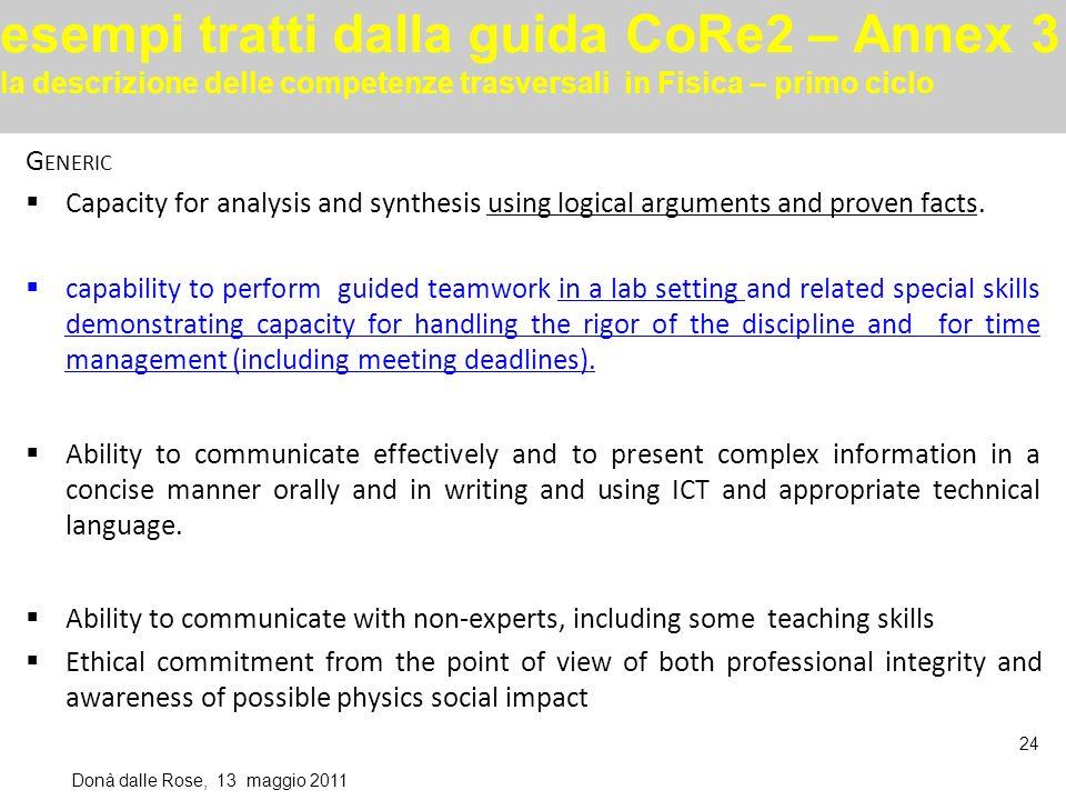 esempi tratti dalla guida CoRe2 – Annex 3 la descrizione delle competenze trasversali in Fisica – primo ciclo Donà dalle Rose, 13 maggio 2011 24 G ENE