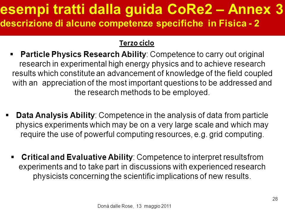 esempi tratti dalla guida CoRe2 – Annex 3 descrizione di alcune competenze specifiche in Fisica - 2 Terzo ciclo Particle Physics Research Ability: Com