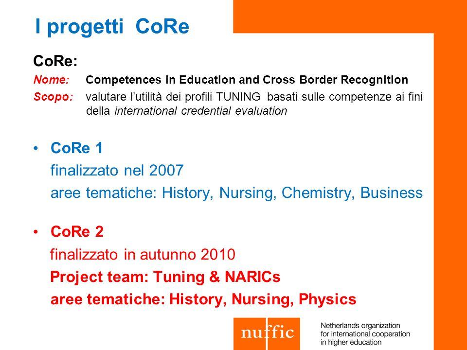 I progetti CoRe CoRe: Nome: Competences in Education and Cross Border Recognition Scopo: valutare lutilità dei profili TUNING basati sulle competenze